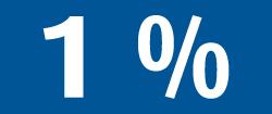 Egy százalék